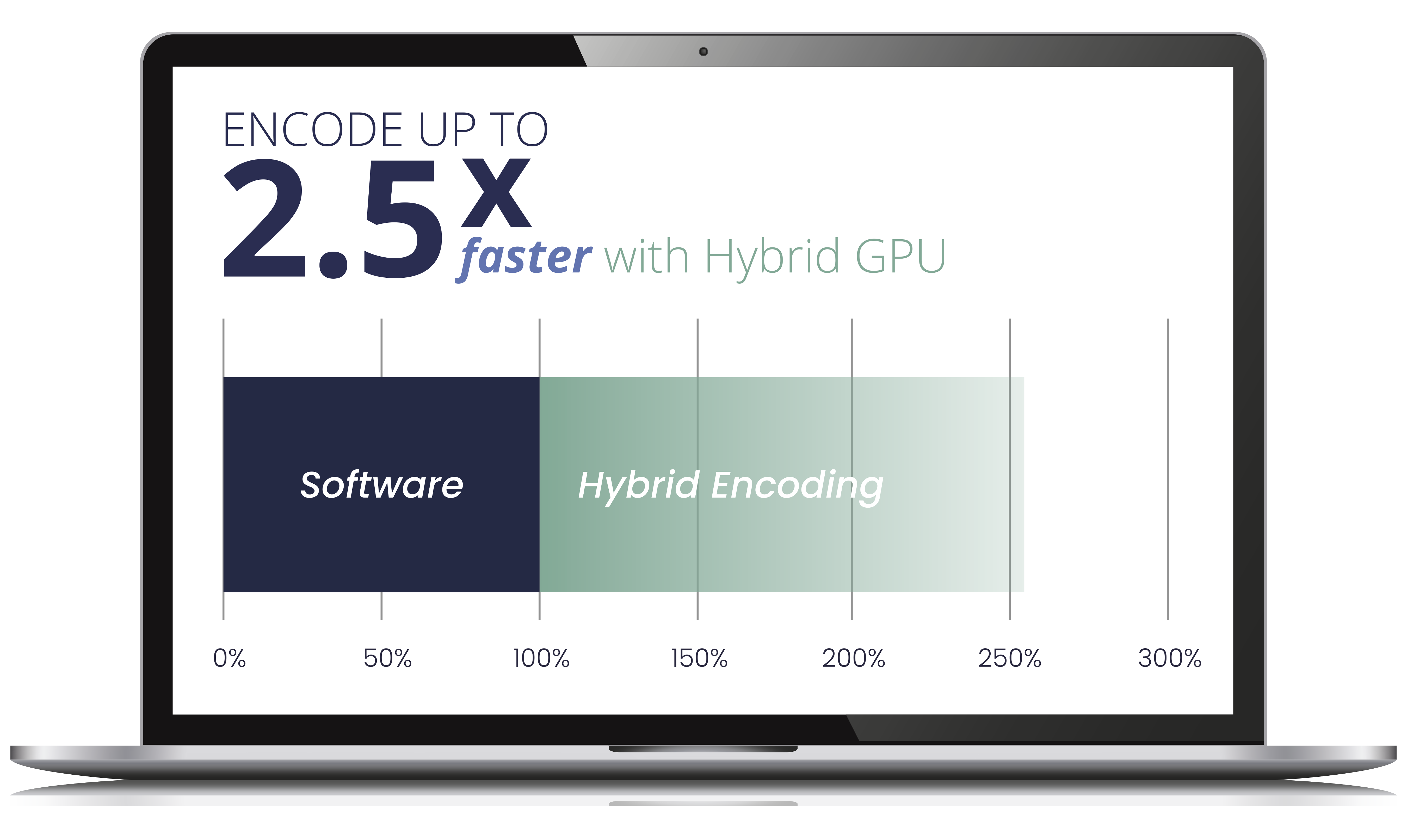 Hybrid_GPU_complete